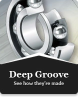 See how deep groove bearings are made